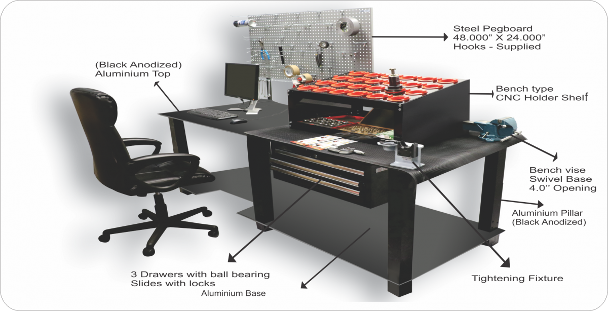 CNC Workstation Model